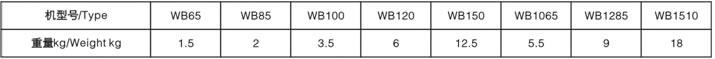 WB摆线减速机-机型重量表