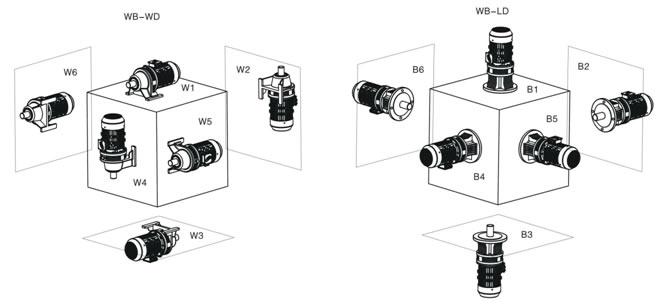 WB摆线减速机-结构图